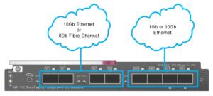 Avoiding Virtual Connect FlexFabric Stacking Link Errors