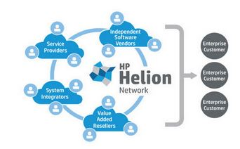 HP HElion