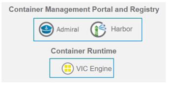 Container-Management-Portal-vSphere
